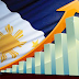 PH economy grows 6.9% in the 3rd Quarter of 2017