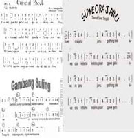 Kumpulan-Lirik-Lagu-Daerah-Berasal-dari-jawa-tengah-Yang-Sangat-populer