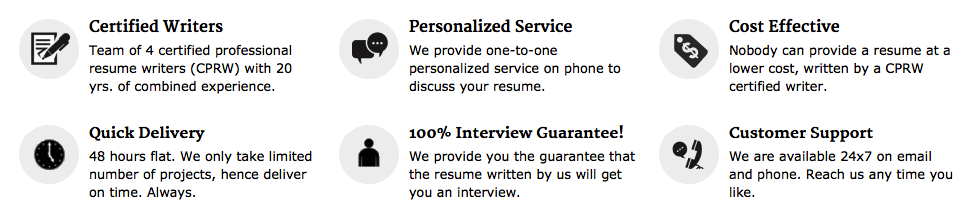 Proresumewritingservices Com Resume Writing Professionals Review