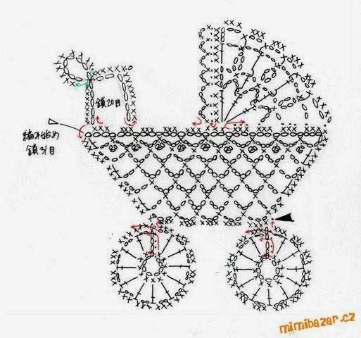 Su Crochet: aplicaciones variadas