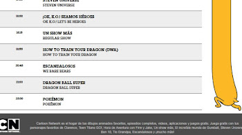 Dragon Ball Super latino: Fecha de estreno de capítulos 6 al 10 y nueva maratón