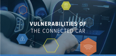Vulnerability in Connected Cars