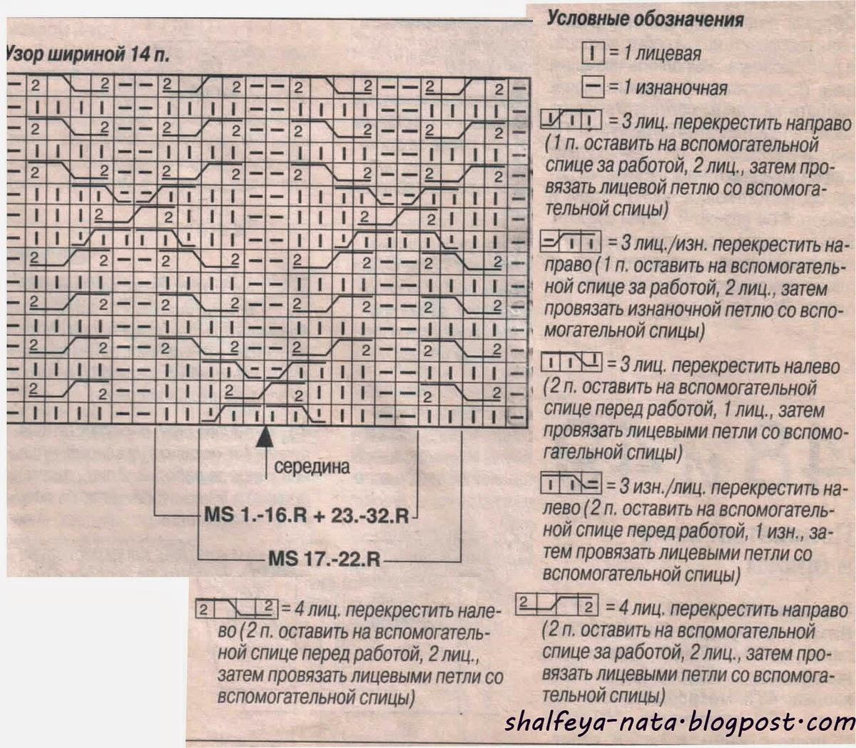 узор для вязания спицами, схема