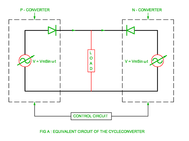 equivalent circuit of cycloconverter