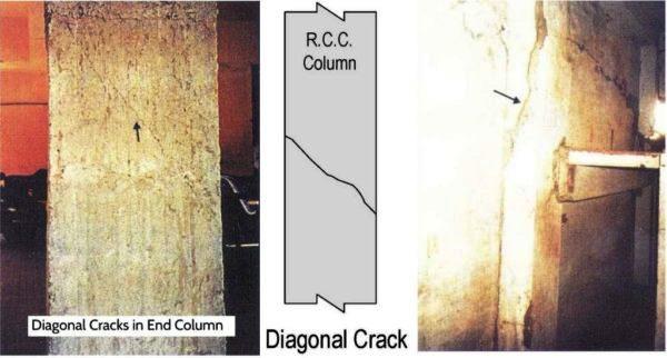 1. Retak Diagonal (Diagonal Crack)