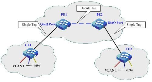 unterschied router switch
