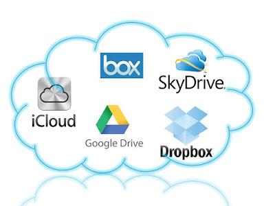 Cloud Storage, Fitur Keren yang Jarang Diketahui Orang
