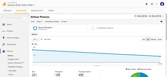 Jasa Update Blog Berkualitas, Murah dan Terpercaya, Pembayaran via Bank, Paypal, dan Pulsa