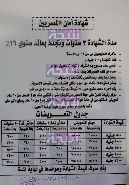 شهادة أمان المصريين والحصول على أعلى فائدة