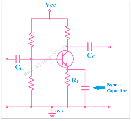 Bypass Capacitor Application, Bypass Capacitor Function