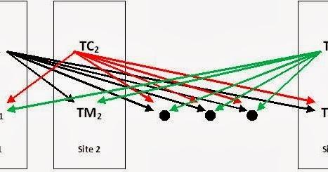 database management system tutorial pdf