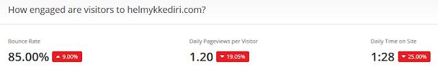 menurunkan bounce rate pada blog