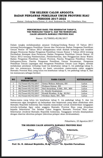 Inilah 6 Nama-Nama Calon Anggota Bawaslu Riau Periode 2017-20122 yang Siap di Uji Kelayakan dan Kepatutan di Jakarta