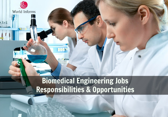 Biomedical Engineering Jobs Responsibilities & Opportunities