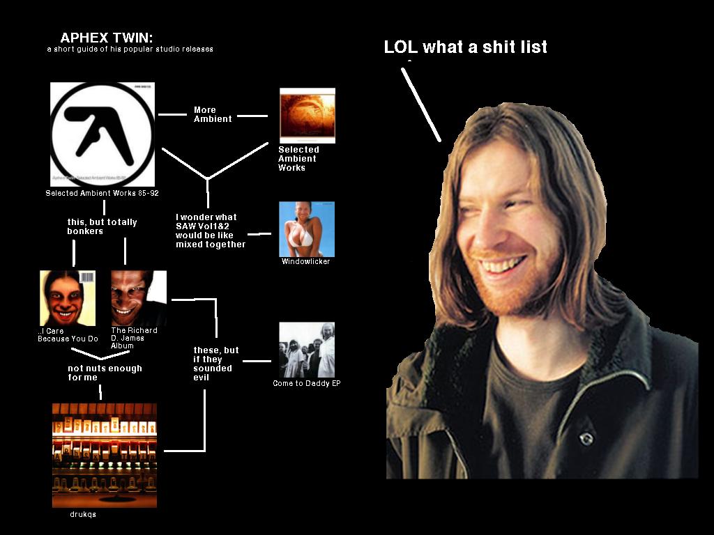 mu/core: Flowchart: Aphex Twin
