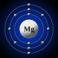 Magnezyum atomu ve elektronları