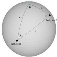 great circle path