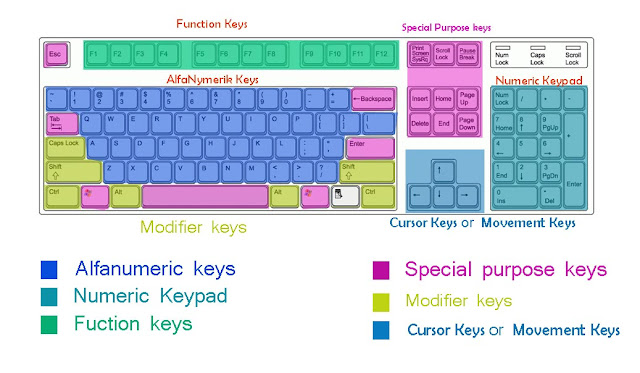 input-device-keyboard-infograpic