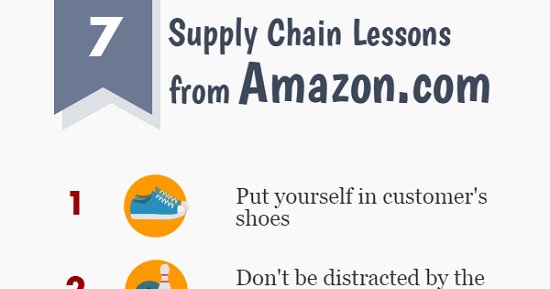7 Supply Chain Lessons From Amazon