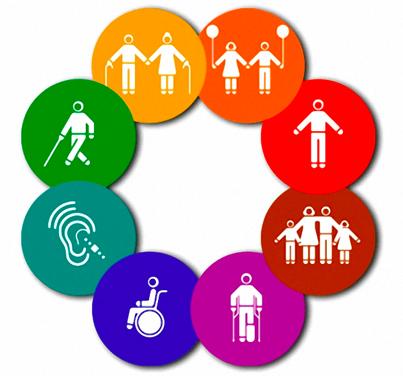 Картинки по запросу педагогических технологий в инклюзии