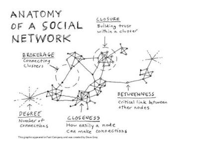 """No es lo mismo """"vivir en red"""" que """"vivir en la red"""": reflexiones y consecuencias."""