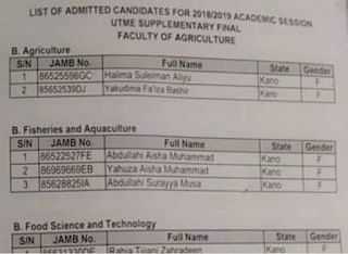 BUK Final UTME And DE Admission List 2018/2019 Released (Check Here)