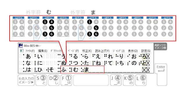 1行目に、あいうるらえれりおろ、2行目に、なにぬつたねてちのと、3行目に、はひそふむま、と書かれた点訳ソフトのイメージ図