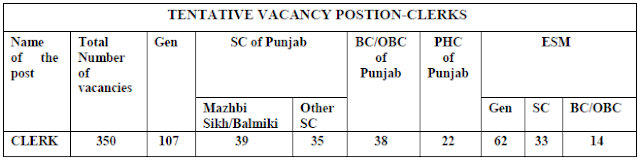 Punjab & Haryana High Court Clerk Coaching in Chandigarh