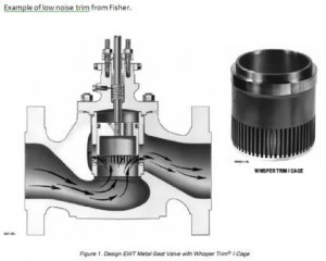 Oil And Gas Engineering Control Valve Trim