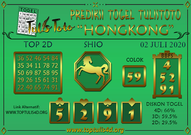 Prediksi Togel HONGKONG TULISTOTO 02 JULI 2020