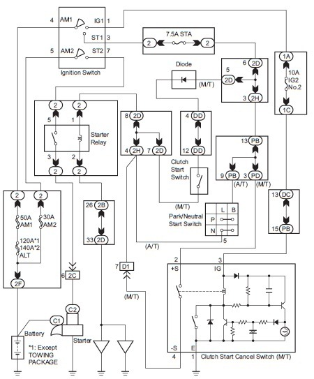 Wiring Diagrams  Toyota Taa Truck Starting System