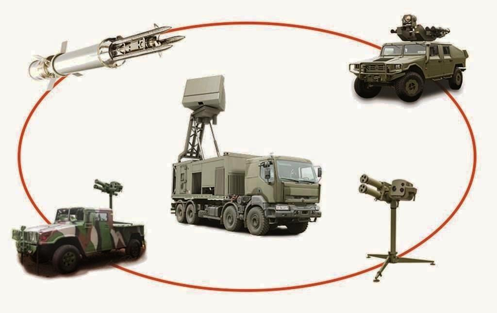 Thales Announces Order for ForceSHIELD Integrated Air