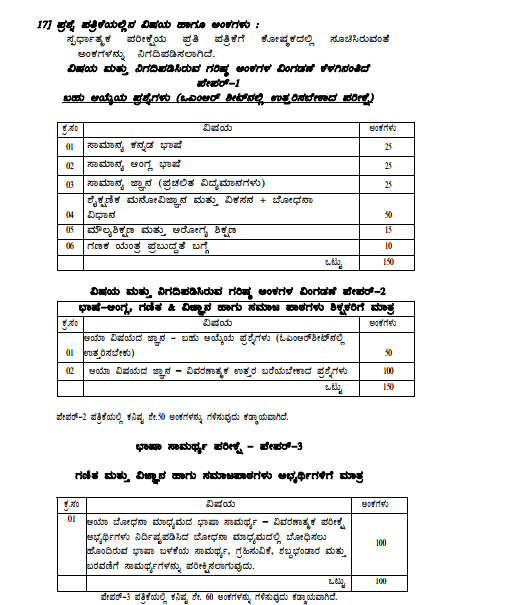 Exam Pattern and Syllabus for Karnataka Schools Graduate Primary Teachers Vacancy Recruitment Notification 10000 Govt Jobs
