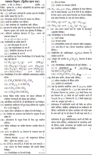 Up Board 12th Exam Date Sheet 2015 In Pdf