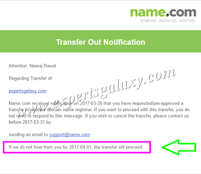 Domain Transfer Out Notification