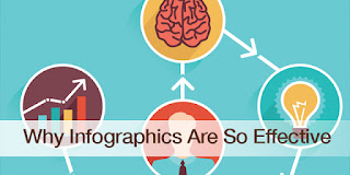 Why are infographics so effective
