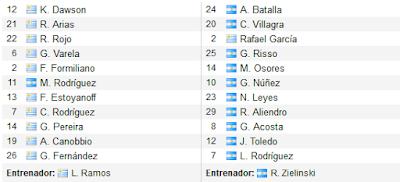 Peñarol vs Atlético Tucumán en VIVO