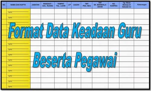 Download Format Data Keadaan Guru Beserta Pegawai