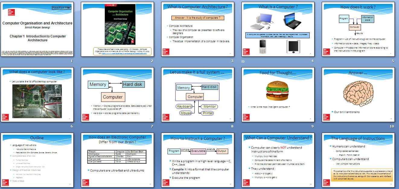 Computer Organisation Book Pdf