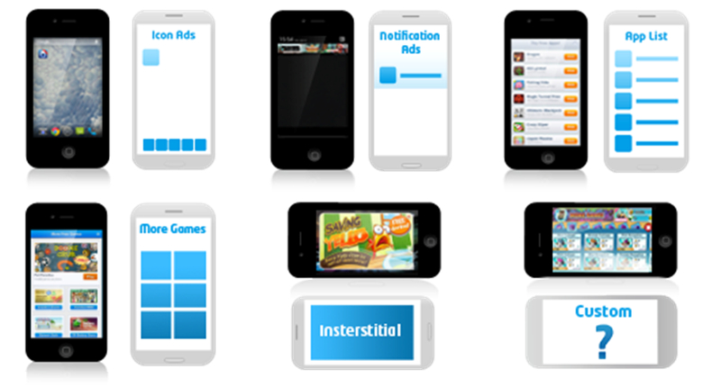 Supernova之家: 網際網路與app廣告形式(Internet & app Ads Types):