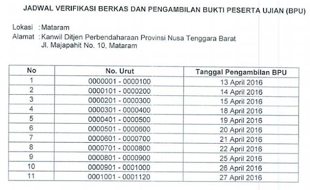 Verifikasi Berkas STAN Mataram