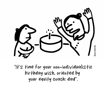 A cartoon about a birthday wish