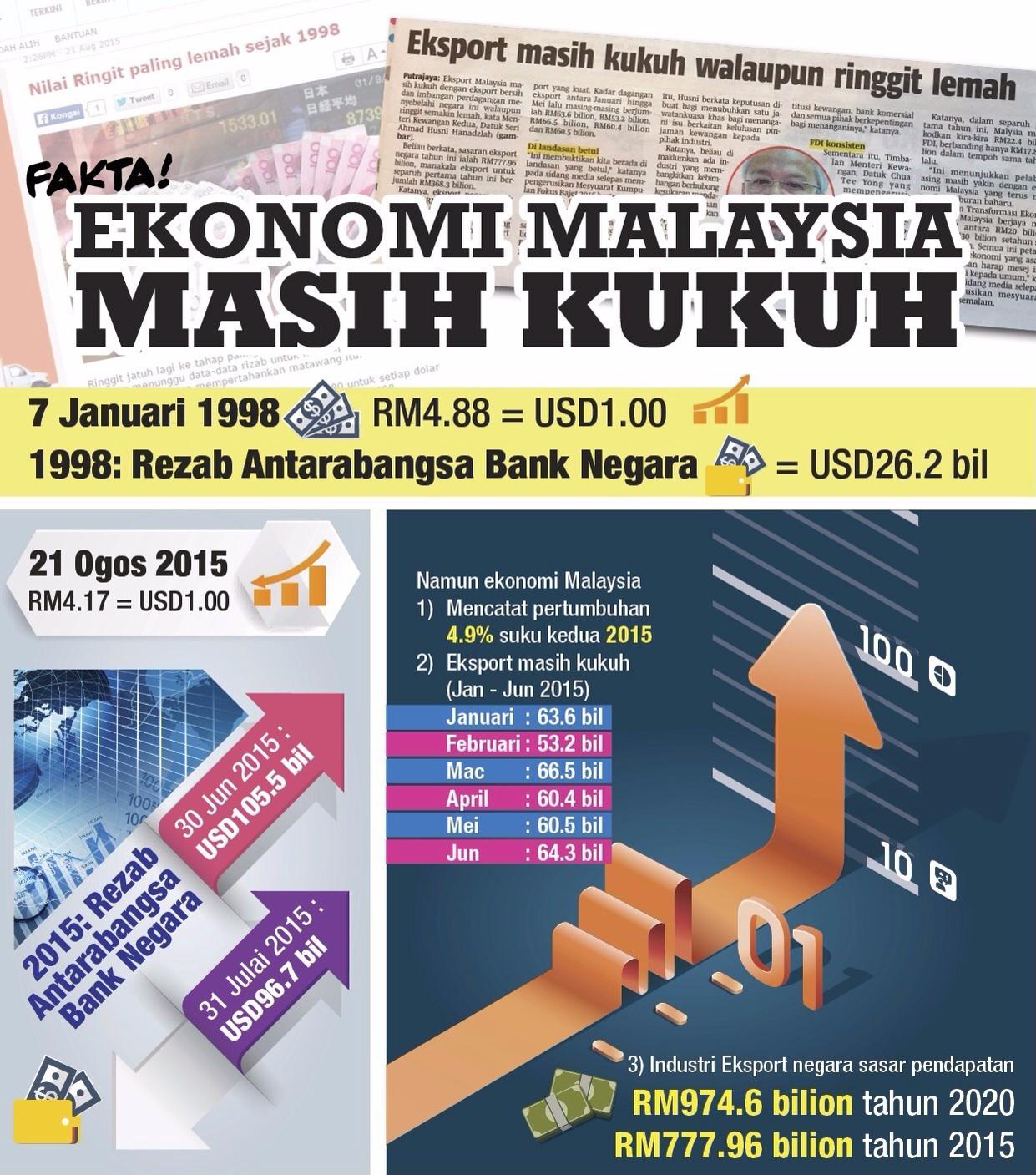 Forex malaysia tipu