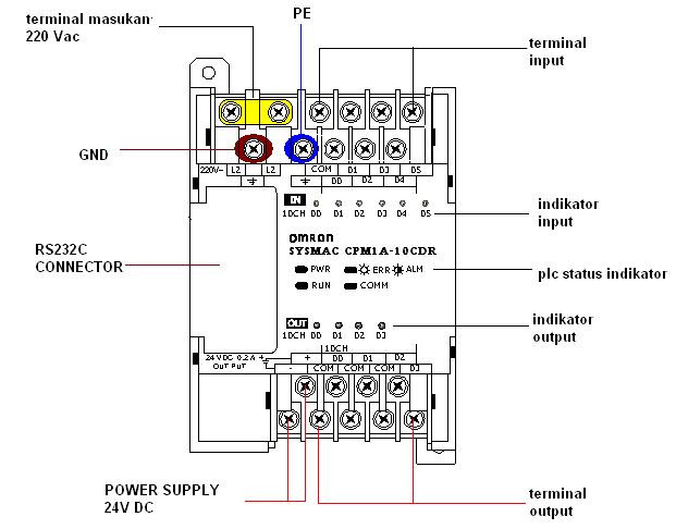 Diagram Cpm Adalah Auto Electrical Wiring Diagram