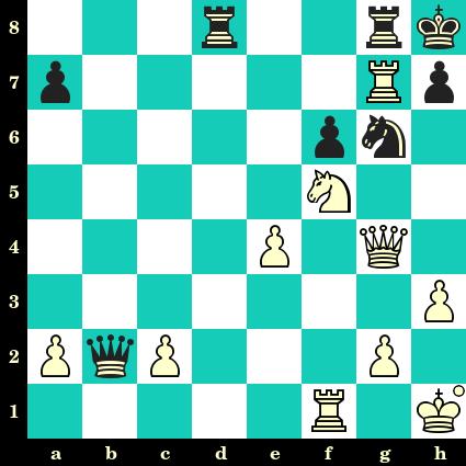 Découvrez ChessTips pour progresser aux échecs ! - Photo © Chess & Strategy