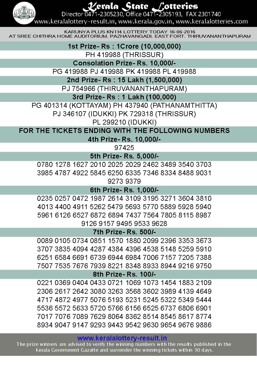 Karunya Plus KN 114 Lottery result, Kerala Karunya plus KN114 lottery, Today's Karunya Plus KN-114 lottery, Lottery result KN 114 today, Karunya Plus-KN 114. Karunya Plus Lottery result 16-6-2016, Kerala Bhagya kuri KN114 results today 16/6/2016Kerala Karunya Plus Lottery results today 16-6-2016