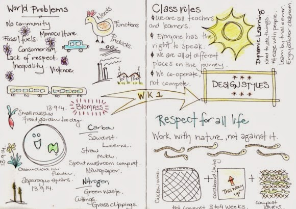 katiecrackernuts.blogspot.com || permaculture class notes week one