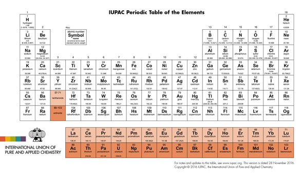 A piedi nudi nel parsec siamo polvere di stelle 34b tavola innanzitutto osservandola tanto per avere un quadro chiaro ogni volta che serve considerate per ogni singola casella urtaz Image collections