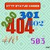 List of HTTP Status Code that Every Blogger Should Know