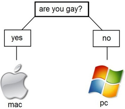 MAC o PC HUMOR CASI INTELIGENTE